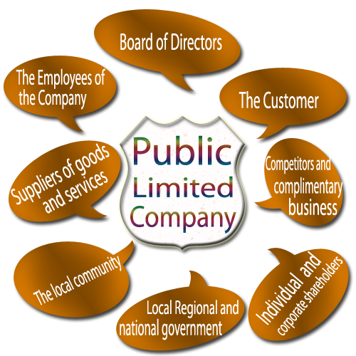 Public limited company incorporation