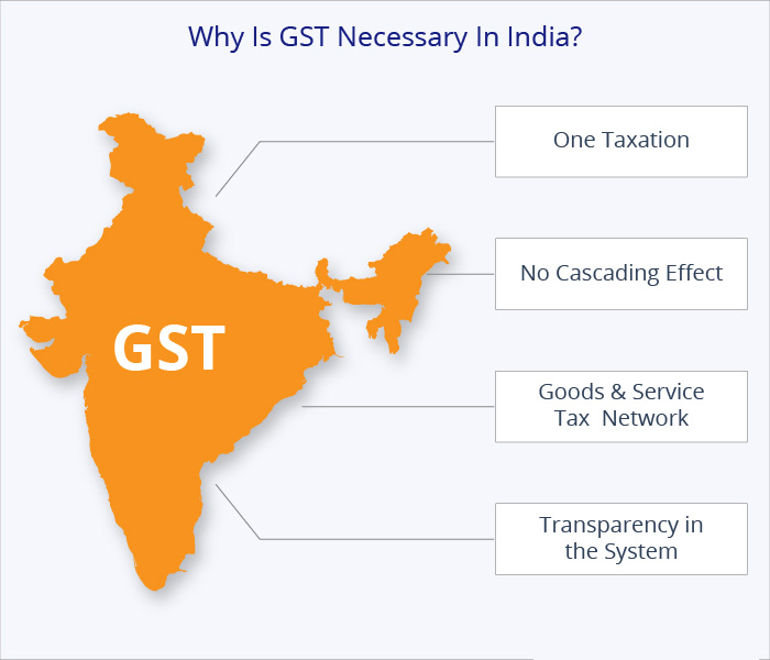 GST Registration on a Budget :Top tips from the great depression