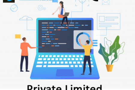 Private limited company registration in Bangalore